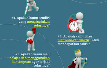 Infografis Cara Menentukan Masalah